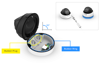 Integrated Junction Box, Weather-proof Mini Dome Camera