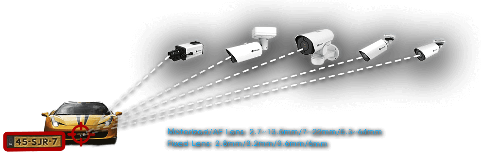Milesight LPR cameras