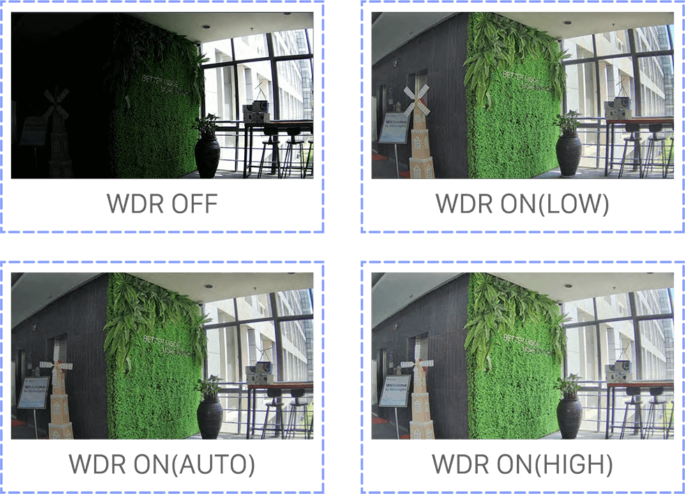 WDR OFF, WDR ON(LOW), WDR ON(AUTO), WDR ON(HIGH),WDR CCTV